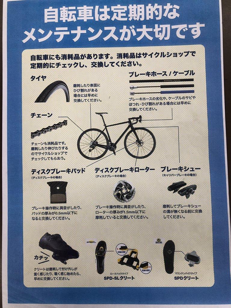 自転車の消耗品の交換時期