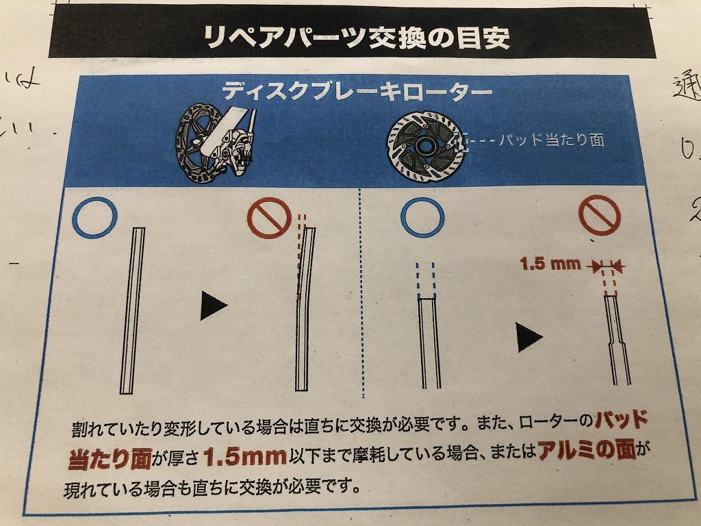 自転車のディスクブレーキローターの交換時期