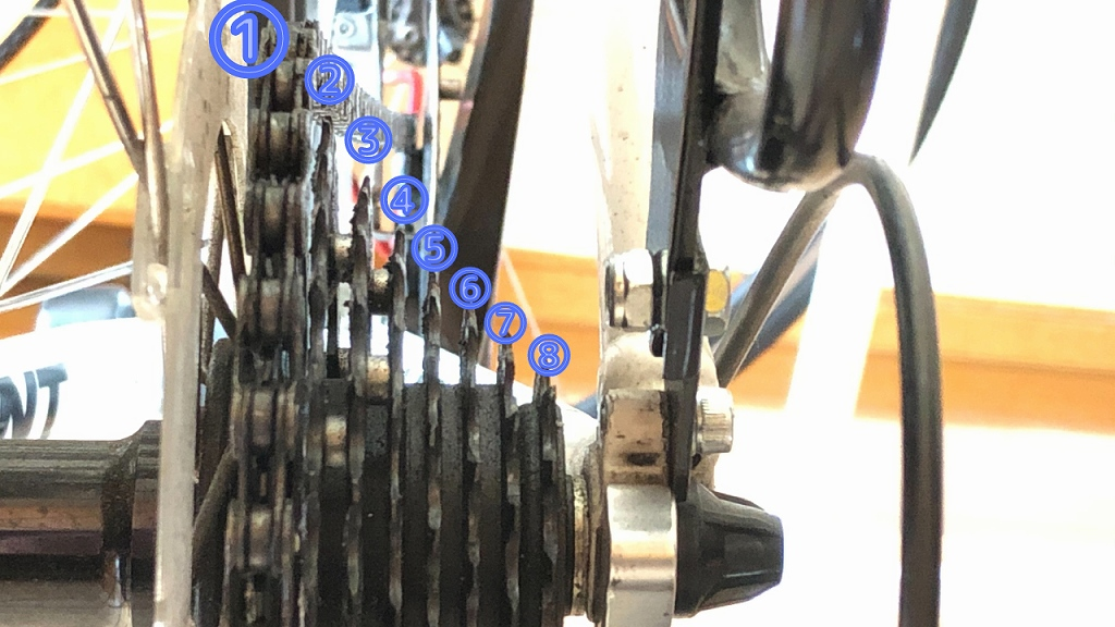 ロードバイク ギア 数え方
