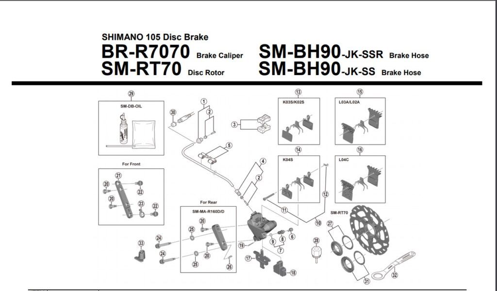 ディスクブレーキパッドの選び方と互換性