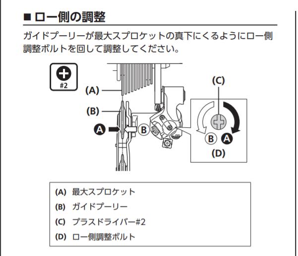 ローギアのL側アジャストボルトの調整